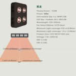 King COB LED 720w